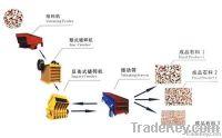 Rock Stone vibrating feeder machine, mining feeder, feeding machine