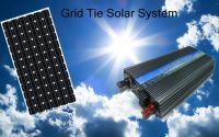 mono solar panel solar module supplier and manufacturer