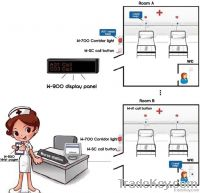 wireless nurse call system