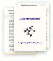 Global Market Report of Chlorothiazide