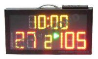 Portable LED Scoreboard