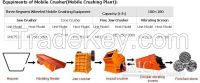 Mobile Crusher--Mobile Crushing Plant