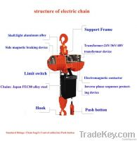 KIXIO 3t electric chain hoist