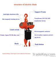 KIXIO 7.5t electric chain hoist