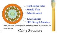 24/48/96 core fiber optic cable for network solution