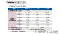 vanadium carbide powder