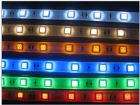 LED strip light