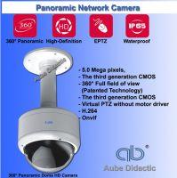 Panoramic Dome HD Camera for CCTV IP CAMERA