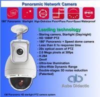 Panoramic IP Security CCTV Camera for staring network camera