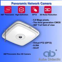 Panoramic Box HD Camera for CCTV IP CAMERA