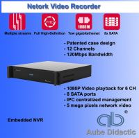Embedded NVR for CCTV CAMERA DVR with Network Video Recorder
