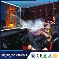 Guangzhou Lechuang Customized New Business Projects 7D Movie Simulator