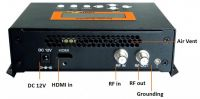 HD Encoder Modulator With USB