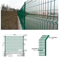 Trangle Bending Fence