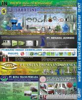 PIBI POP (Palm Oil & Plantation) Directory