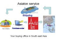 outsourcing service from Asia , buying . supply chain management