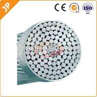 ACSR Aluminum Bare Conductor