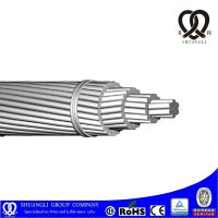 AAAC, Aluminum Alloy Conductor, AA6201 High tensile strength high voltage conductor