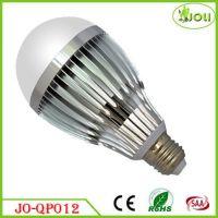 LED Bulb Globe