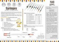 Pakistani Master Disposable Syringes Manufacturers, Pakistani Master