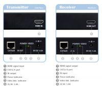 50M Single Cat5e/6 HDMI extender with KVM  HLHC050B