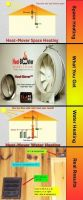 Attic Heat Recovery System