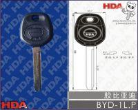 Car/Motor  key