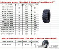 high quality of 8.25-15 forklift tire