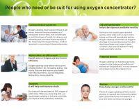 3L Oxygen Generator oxygen concentrator price