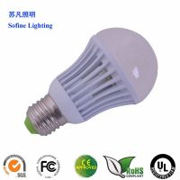 Best Led Bulb Light