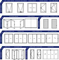 Aluminium alloy window, aluminium windows, aluminium window frame, double glazed windows, house windows