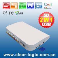 4CH Realtime USB & SD DVR