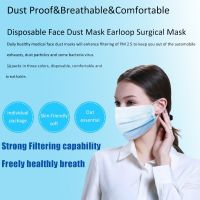 Face Mask N95, Surgical Face Mask ,