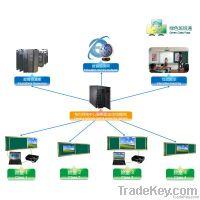 integrate classroom educational equipment