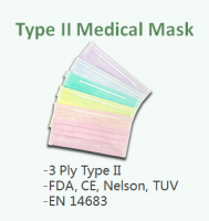 Type II Medical Masks