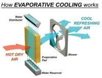 2014 hot sale ventilation fans