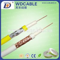 RG58 coaxial cable for CCTV/CATV factory price