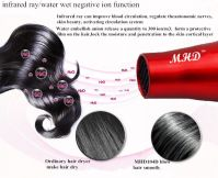 MHD-104D  Professional 1875W Negative Ionic Hair Dryer