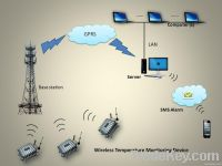 AT-II Wireless Temperature Monitoring System