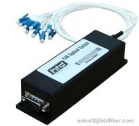 1XN Optical Switch