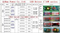 LED driver 5W 4W 3W 2W 0.3A 300mA 1-5S-1PX1 Qihan built in constant current power supply lighting transformer