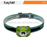 New arrival!!!moving mini headlamps by battery powered ,energy saving led headlamp.