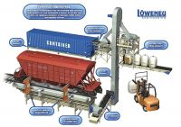 Dry bulk materials handling devices