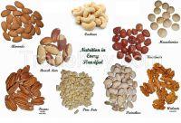 Almond Nuts /Pistachio Nuts/Cashew Nuts/Peanut/Pecan Nuts/Macadamia Nuts/