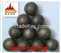 B2 Material for Mine Wear Resisting Ball