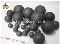 Low Chromium Alloyed Capsule Balls