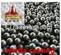 Ploybasic Alloyed Casting Ball