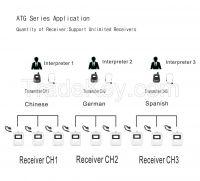 Wireless simultaneous interpretation systems