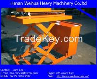 scissor lift with CE certification