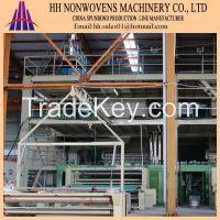 HHM-1600mm pp spunbond machinery